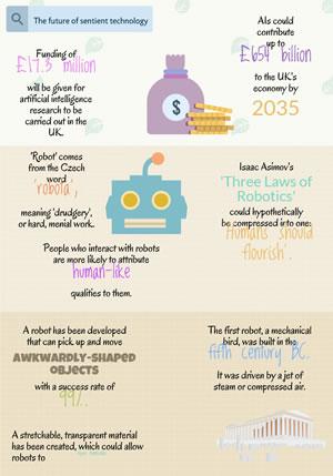 josie-Infographic
